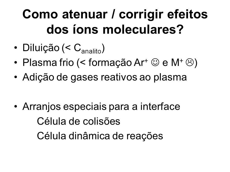 Como atenuar / corrigir efeitos dos íons moleculares