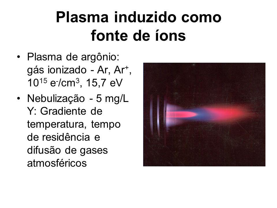 Plasma induzido como fonte de íons