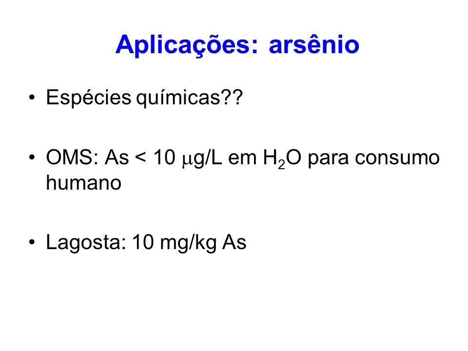 Aplicações: arsênio Espécies químicas