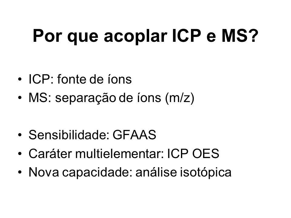 Por que acoplar ICP e MS ICP: fonte de íons