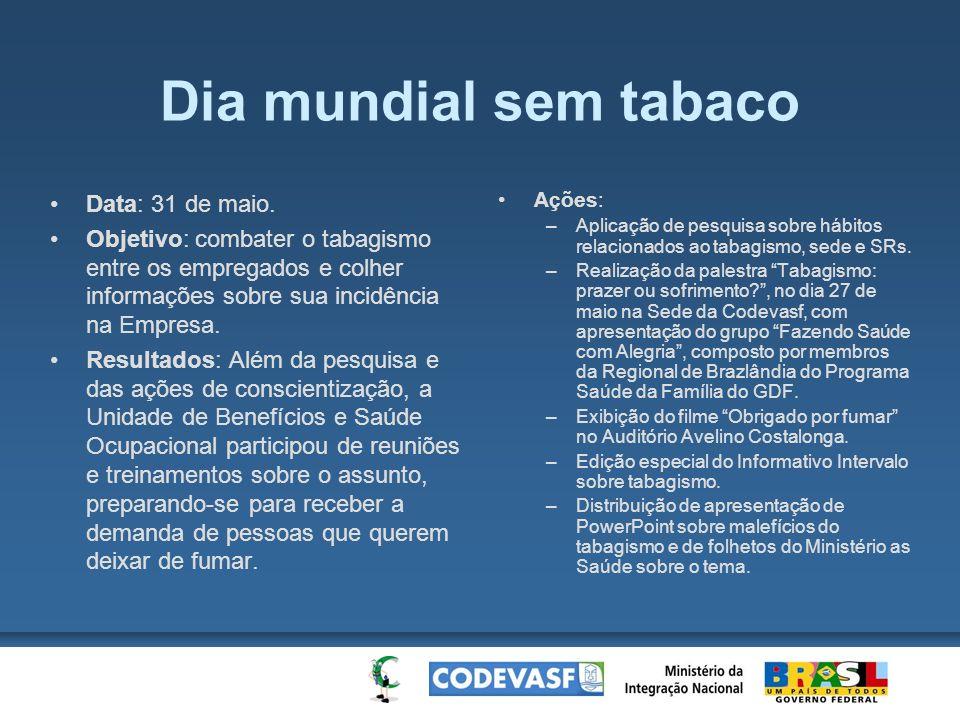 Dia mundial sem tabaco Data: 31 de maio.