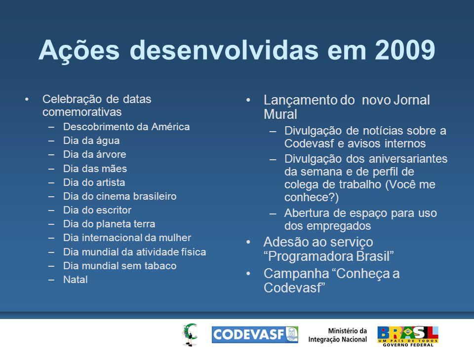 Ações desenvolvidas em 2009