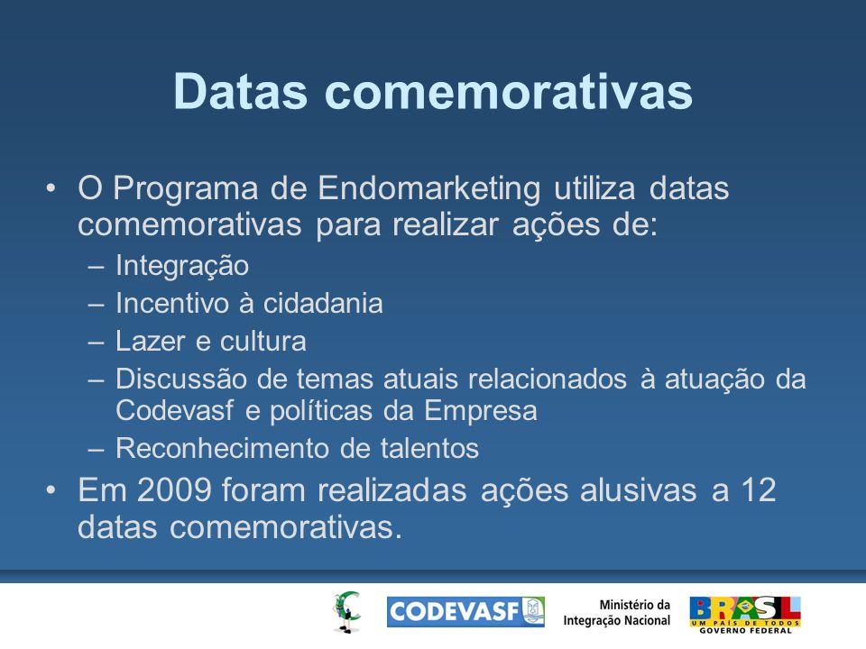 Datas comemorativas O Programa de Endomarketing utiliza datas comemorativas para realizar ações de: