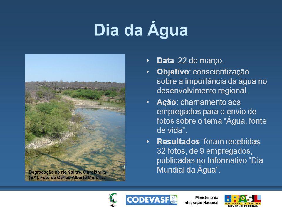 Dia da Água Data: 22 de março.