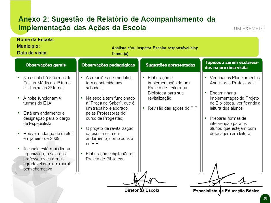 SPO-FBB002-20090325 SPO-FBB002-20090325. Anexo 2: Sugestão de Relatório de Acompanhamento da Implementação das Ações da Escola.