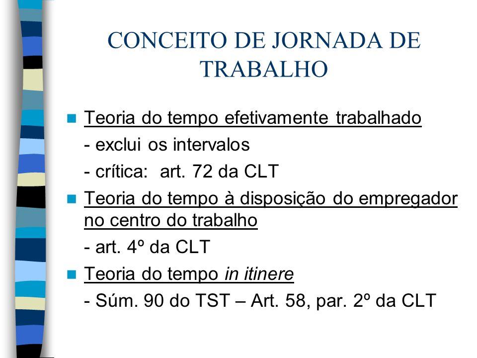 CONCEITO DE JORNADA DE TRABALHO