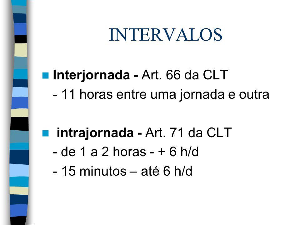 INTERVALOS Interjornada - Art. 66 da CLT