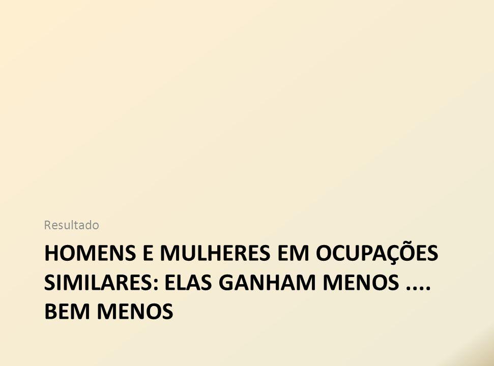 Resultado HOMENS E MULHERES EM OCUPAÇÕES SIMILARES: ELAS GANHAM MENOS .... BEM MENOS