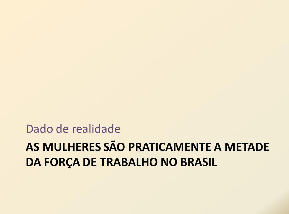 AS MULHERES SÃO PRATICAMENTE A METADE DA FORÇA DE TRABALHO NO BRASIL