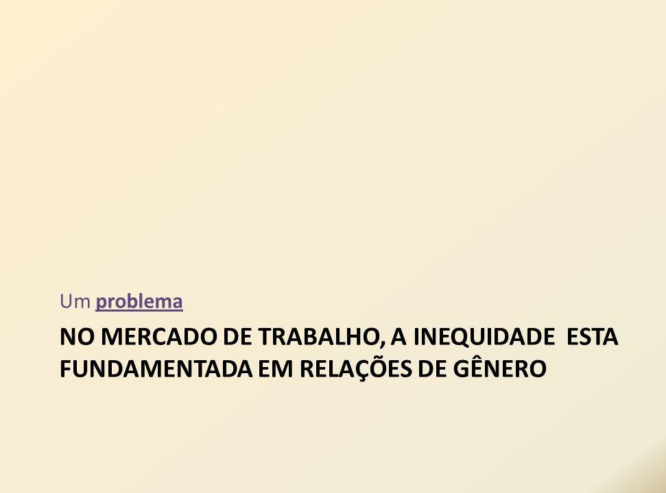 Um problema NO MERCADO DE TRABALHO, A INEQUIDADE ESTA FUNDAMENTADA EM RELAÇÕES DE GÊNERO