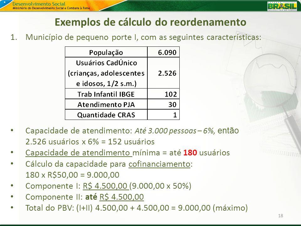 Exemplos de cálculo do reordenamento