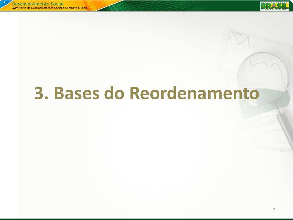 3. Bases do Reordenamento