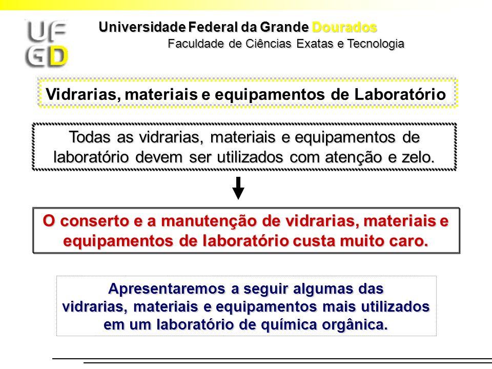 Vidrarias, materiais e equipamentos de Laboratório