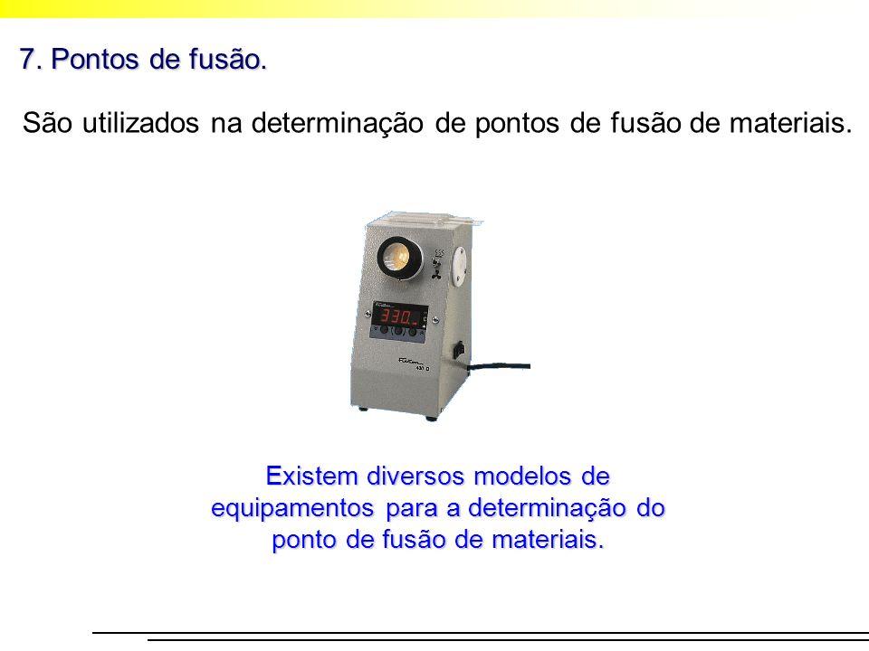 São utilizados na determinação de pontos de fusão de materiais.
