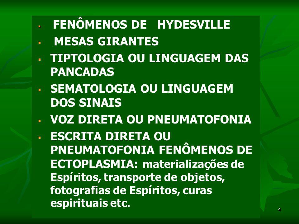 TIPTOLOGIA OU LINGUAGEM DAS PANCADAS