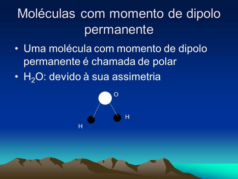 Moléculas com momento de dipolo permanente