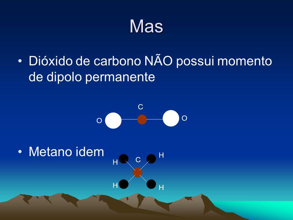 Mas Dióxido de carbono NÃO possui momento de dipolo permanente