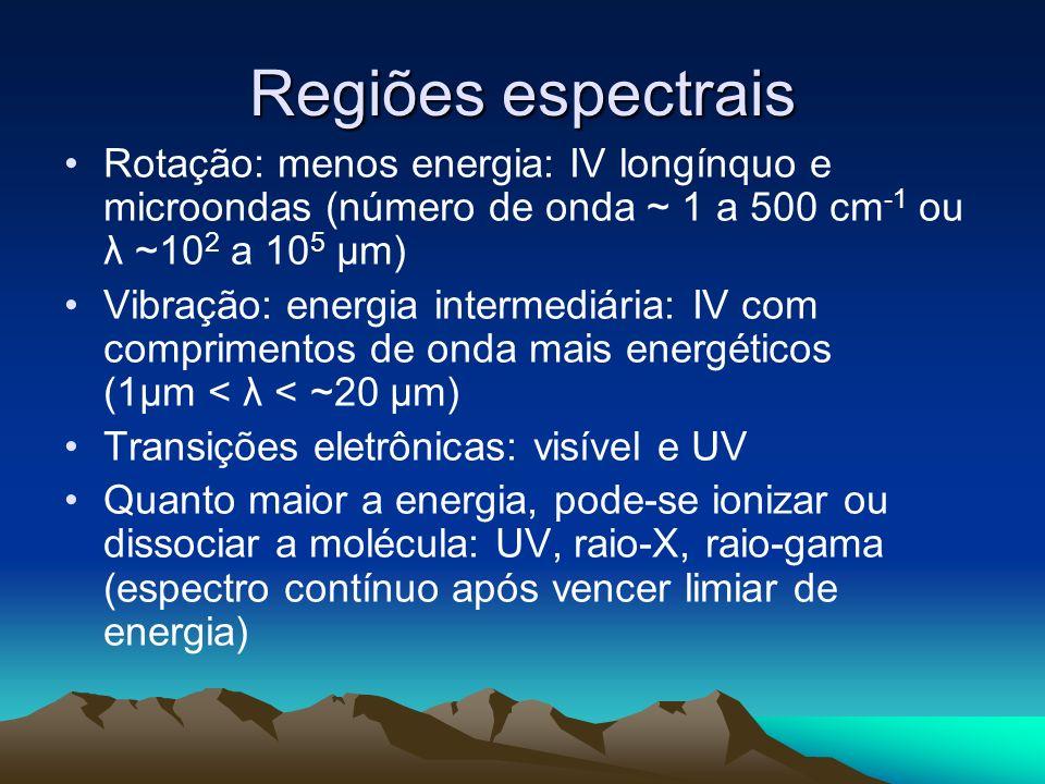 Regiões espectrais Rotação: menos energia: IV longínquo e microondas (número de onda ~ 1 a 500 cm-1 ou λ ~102 a 105 μm)
