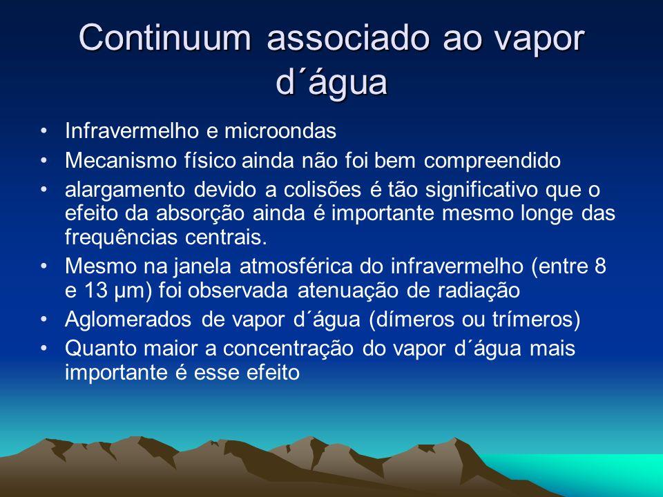 Continuum associado ao vapor d´água