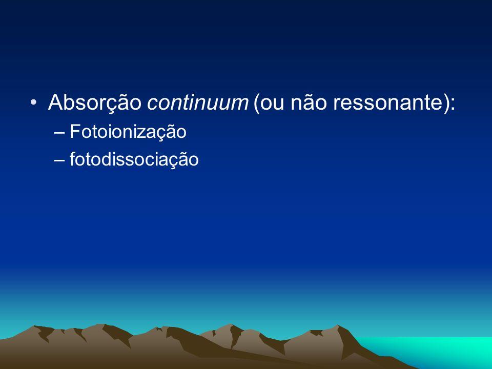 Absorção continuum (ou não ressonante):