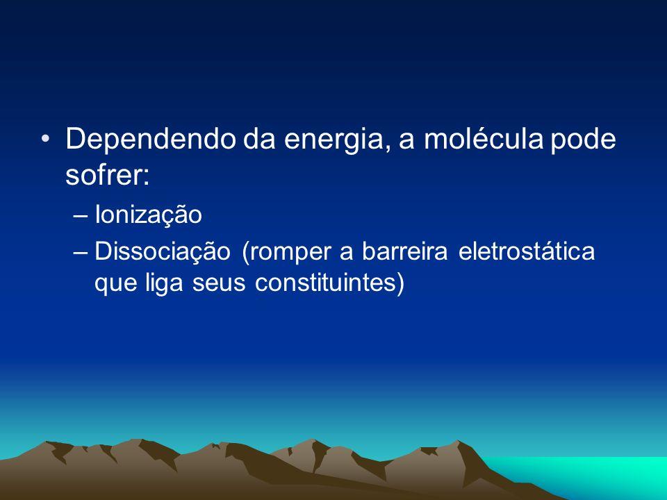 Dependendo da energia, a molécula pode sofrer: