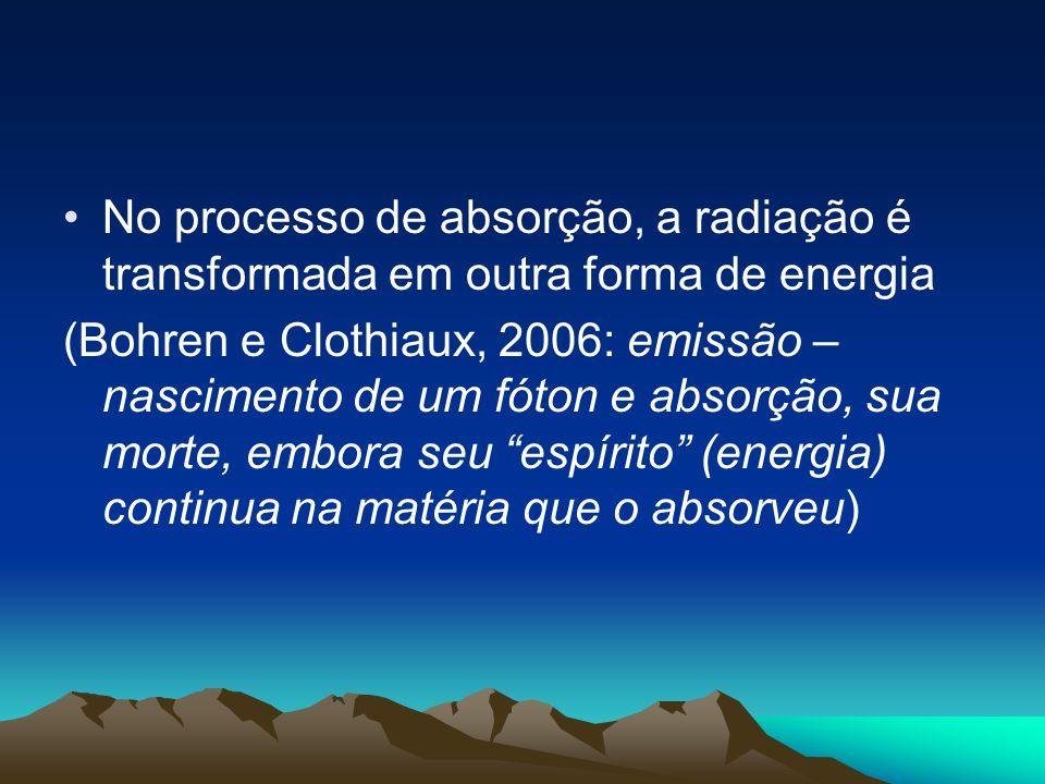 No processo de absorção, a radiação é transformada em outra forma de energia