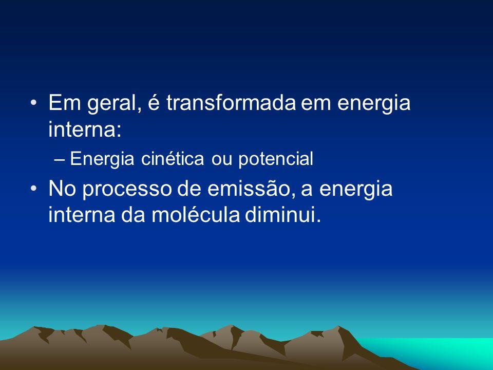 Em geral, é transformada em energia interna: