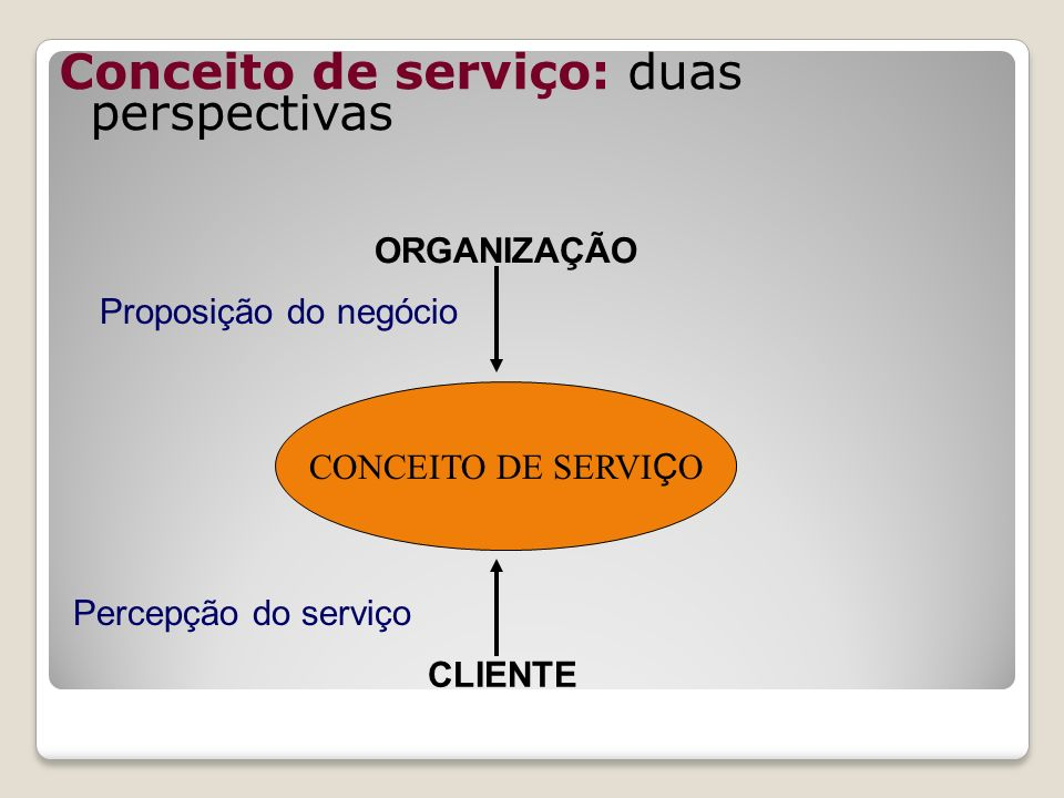 Conceito de serviço: duas perspectivas