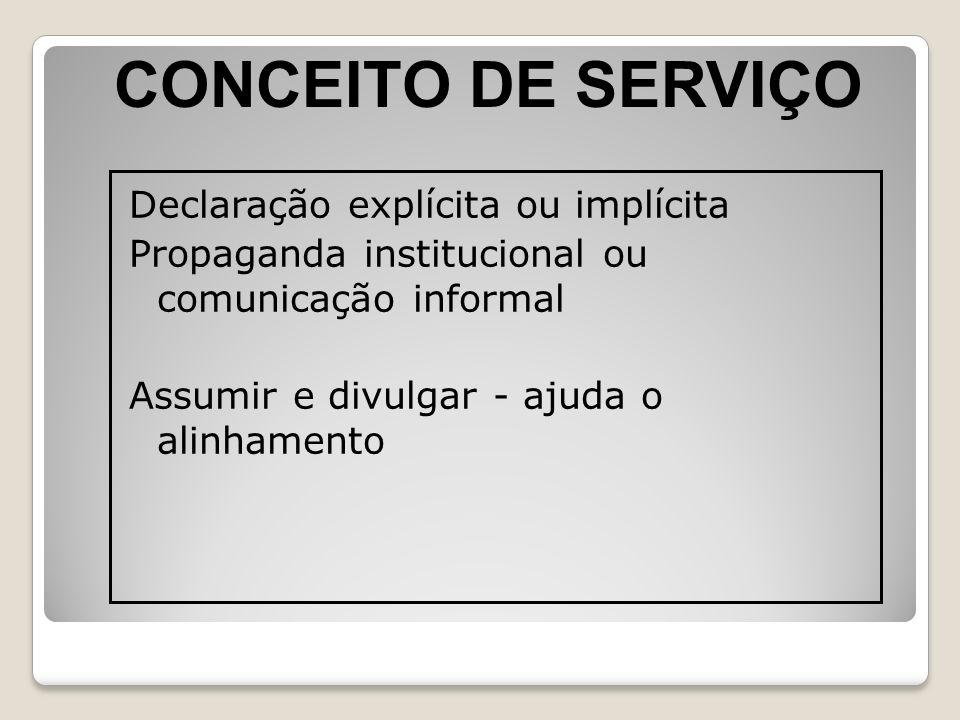 CONCEITO DE SERVIÇO Declaração explícita ou implícita Propaganda institucional ou comunicação informal Assumir e divulgar - ajuda o alinhamento