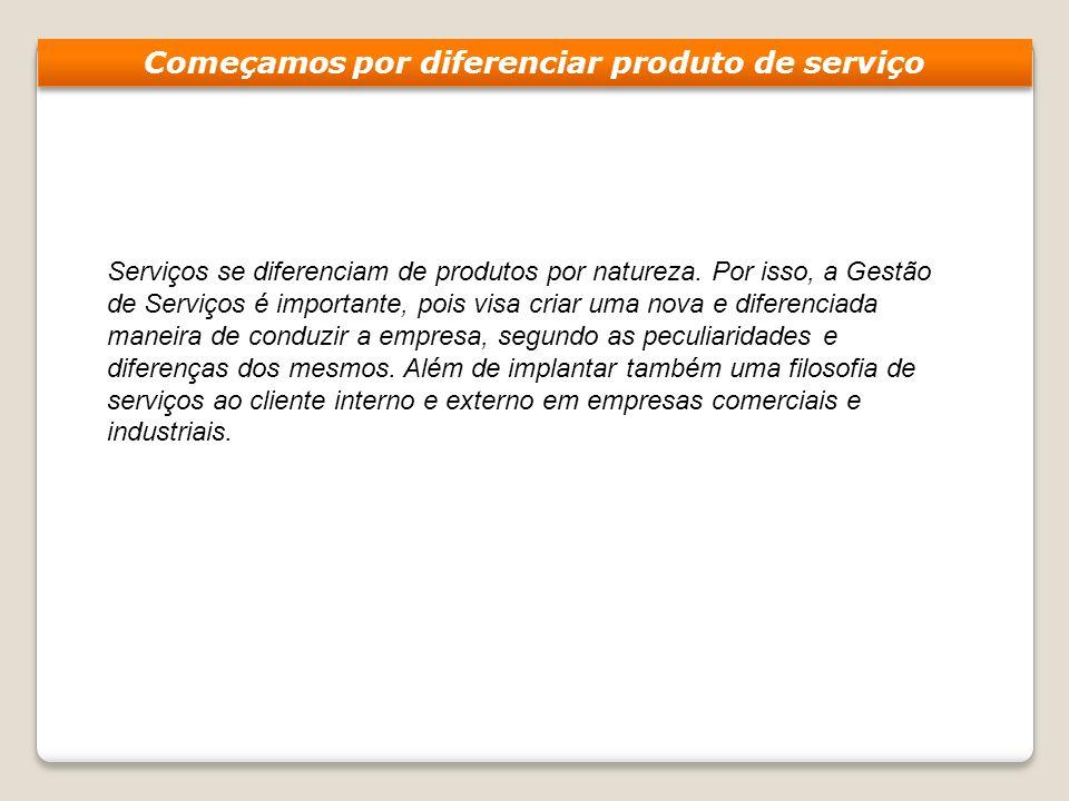 Começamos por diferenciar produto de serviço