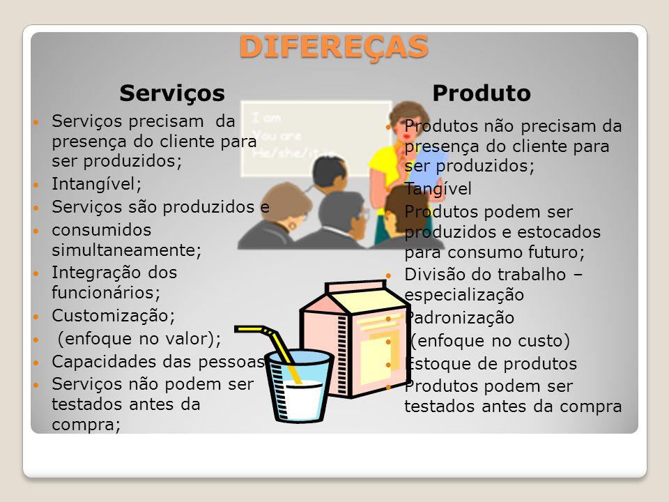 DIFEREÇAS Serviços Produto