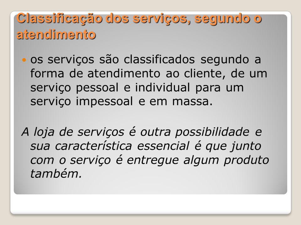 Classificação dos serviços, segundo o atendimento