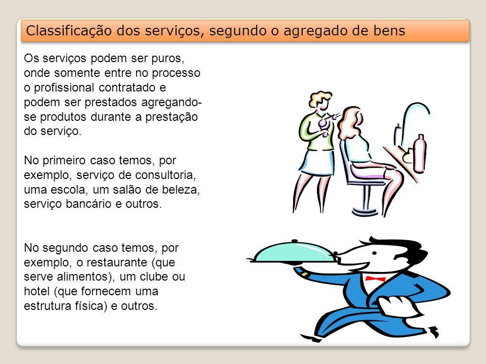 Classificação dos serviços, segundo o agregado de bens