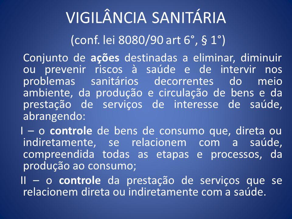 VIGILÂNCIA SANITÁRIA (conf. lei 8080/90 art 6°, § 1°)