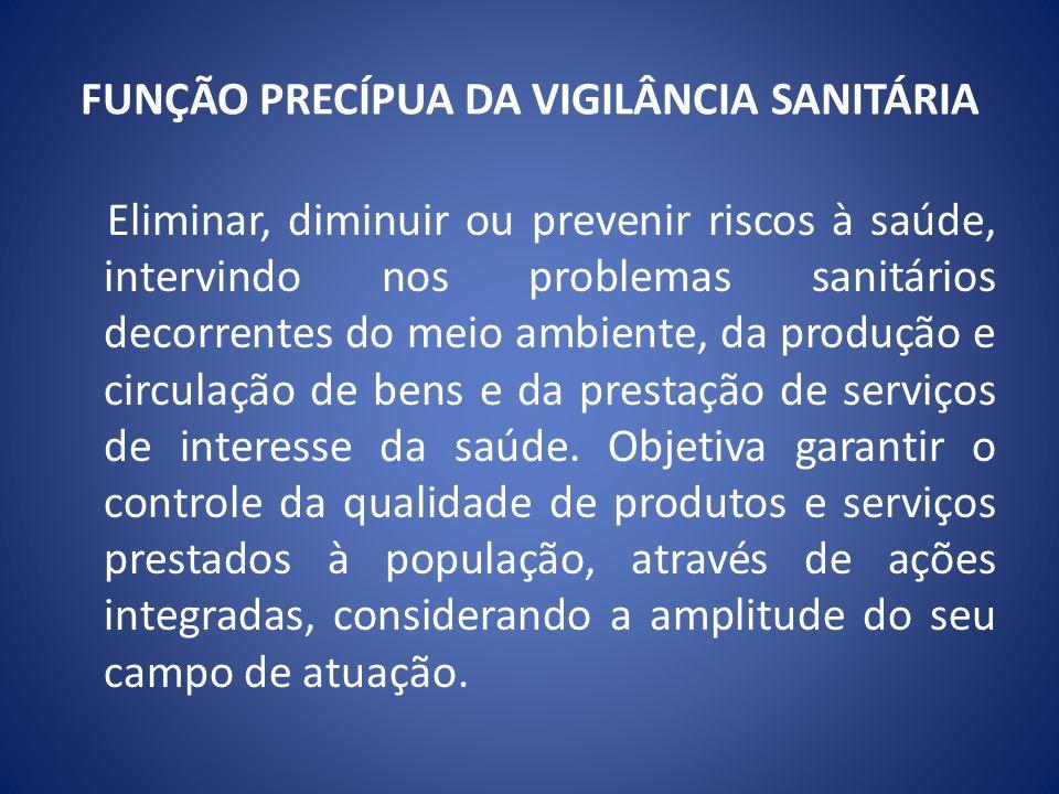 FUNÇÃO PRECÍPUA DA VIGILÂNCIA SANITÁRIA