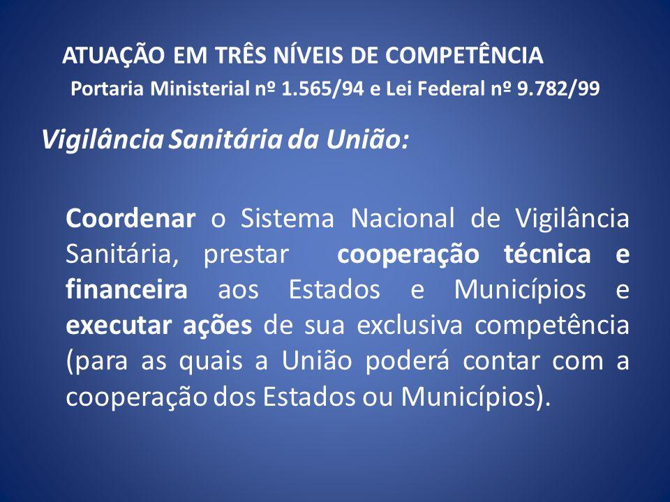ATUAÇÃO EM TRÊS NÍVEIS DE COMPETÊNCIA Portaria Ministerial nº 1