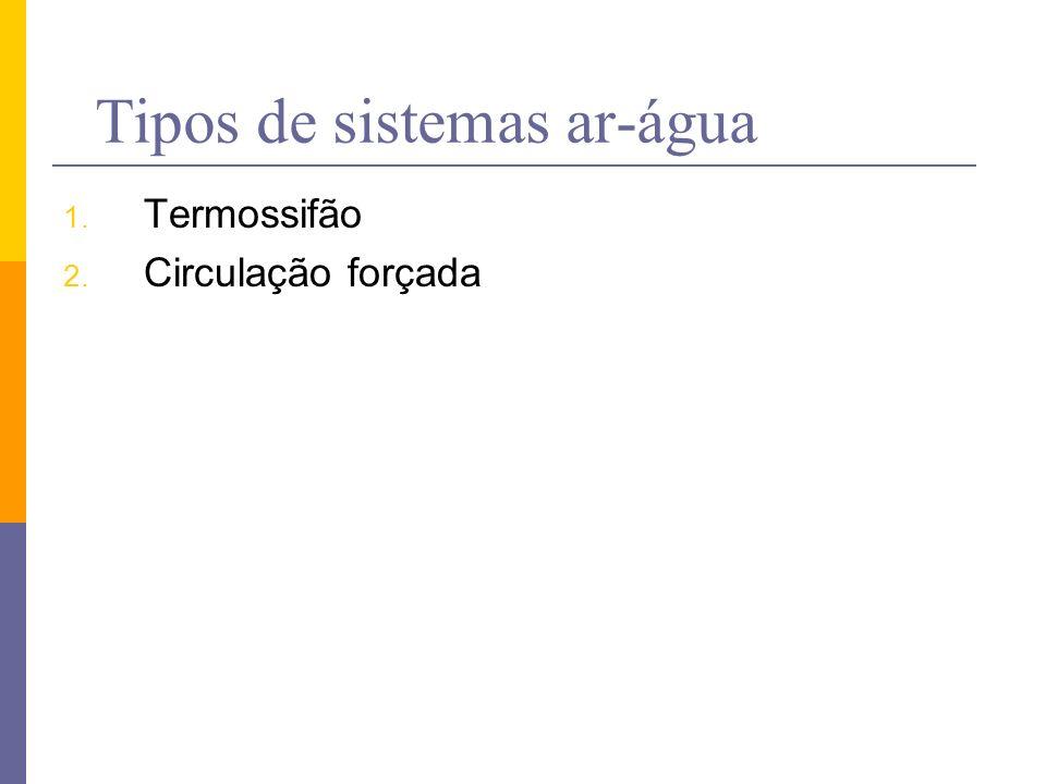 Tipos de sistemas ar-água