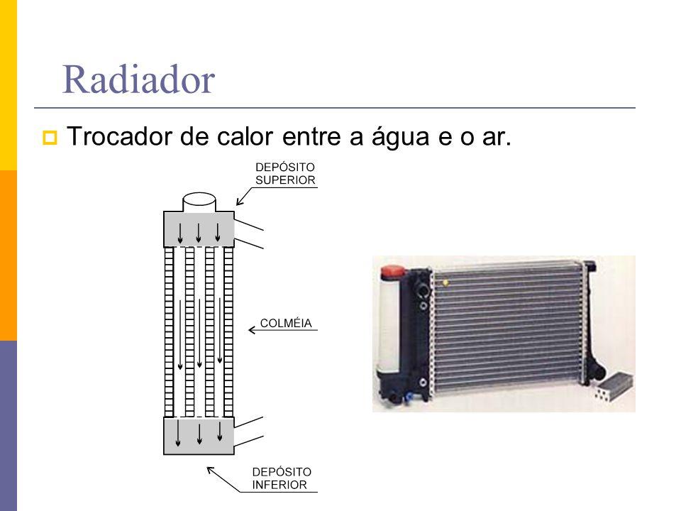 Radiador Trocador de calor entre a água e o ar.