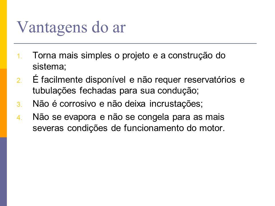 Vantagens do ar Torna mais simples o projeto e a construção do sistema;