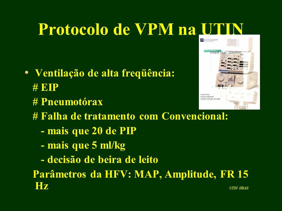 Protocolo de VPM na UTIN
