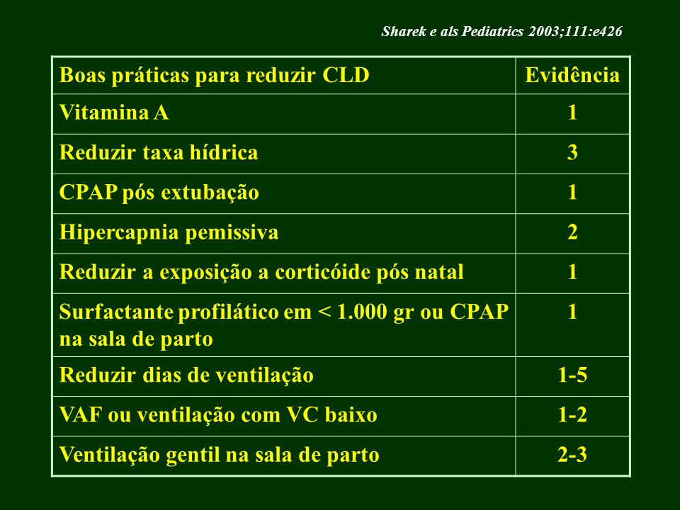 Sharek e als Pediatrics 2003;111:e426