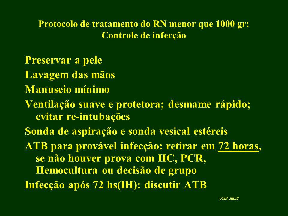 Protocolo de tratamento do RN menor que 1000 gr: Controle de infecção