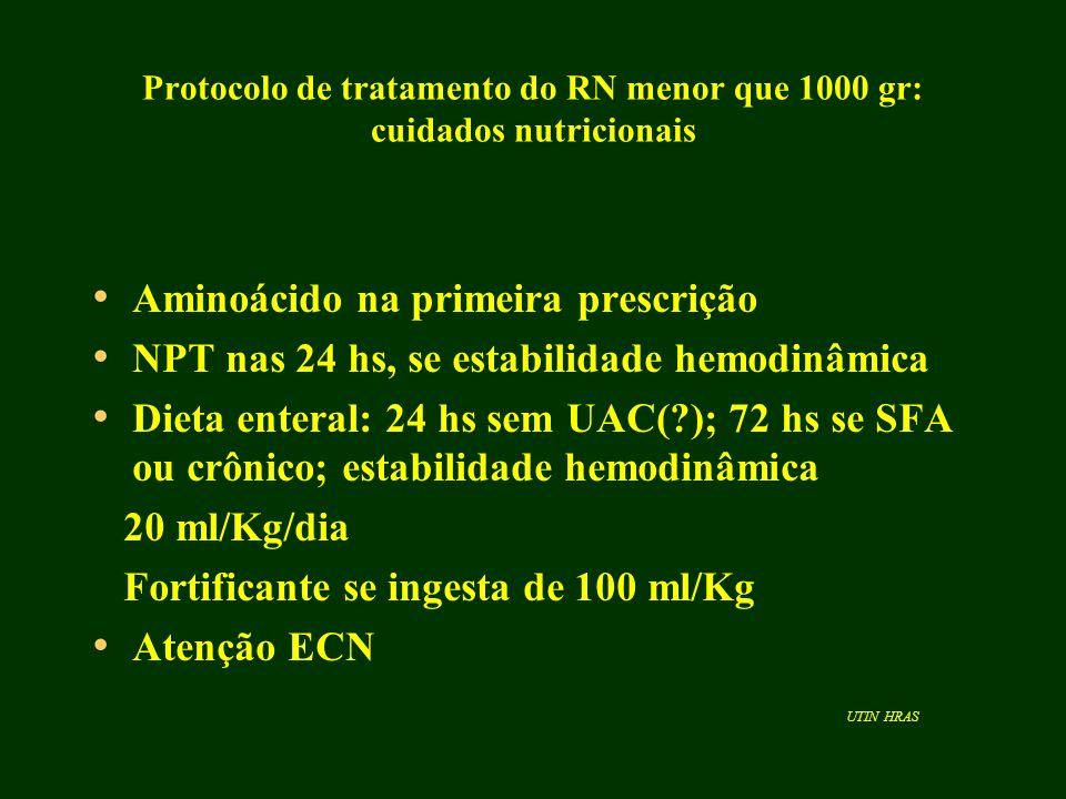 Protocolo de tratamento do RN menor que 1000 gr: cuidados nutricionais