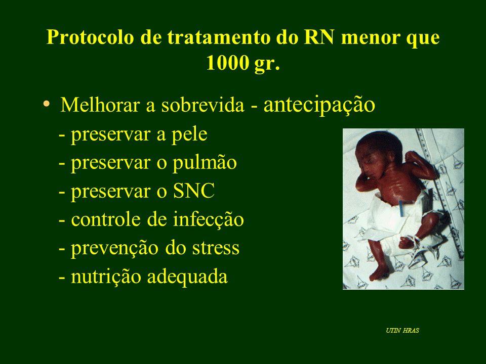 Protocolo de tratamento do RN menor que 1000 gr.