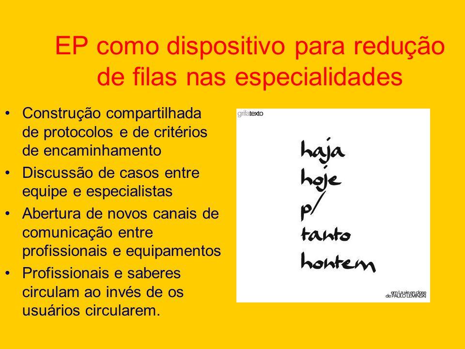EP como dispositivo para redução de filas nas especialidades