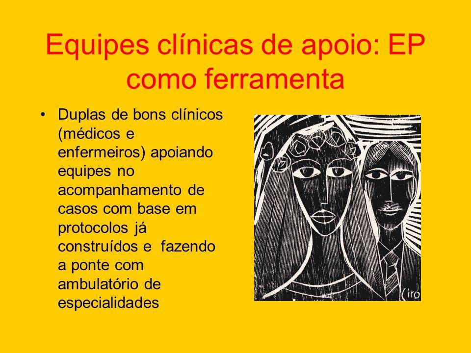 Equipes clínicas de apoio: EP como ferramenta