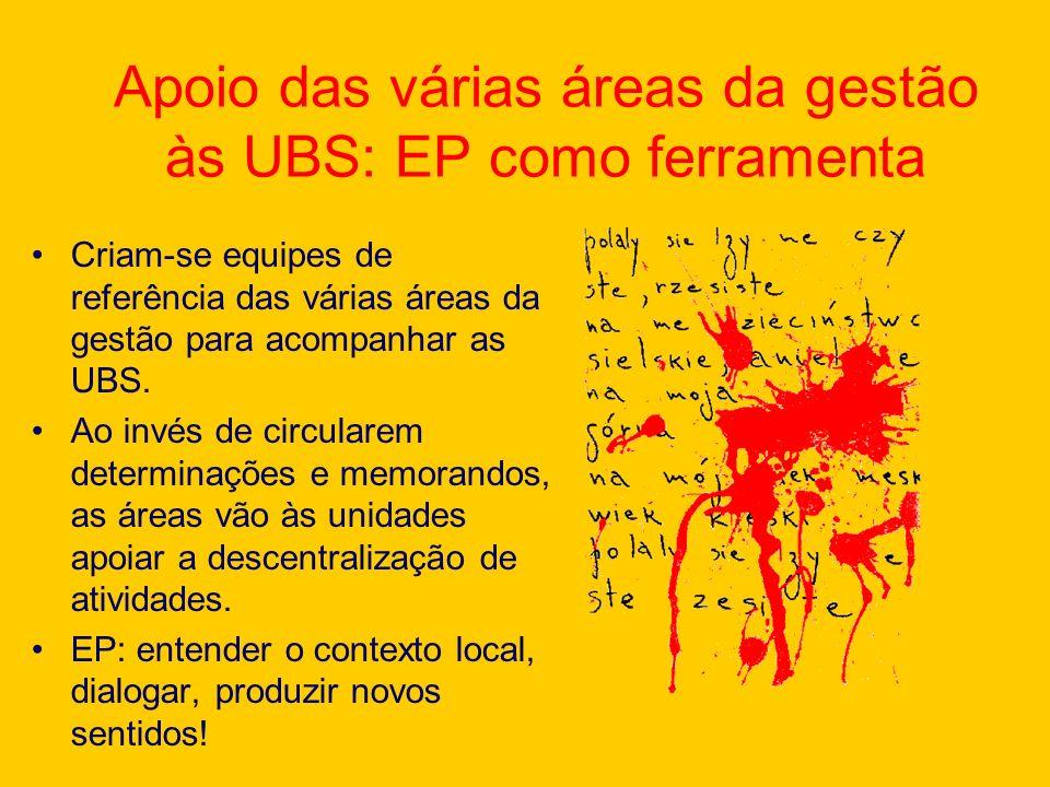 Apoio das várias áreas da gestão às UBS: EP como ferramenta