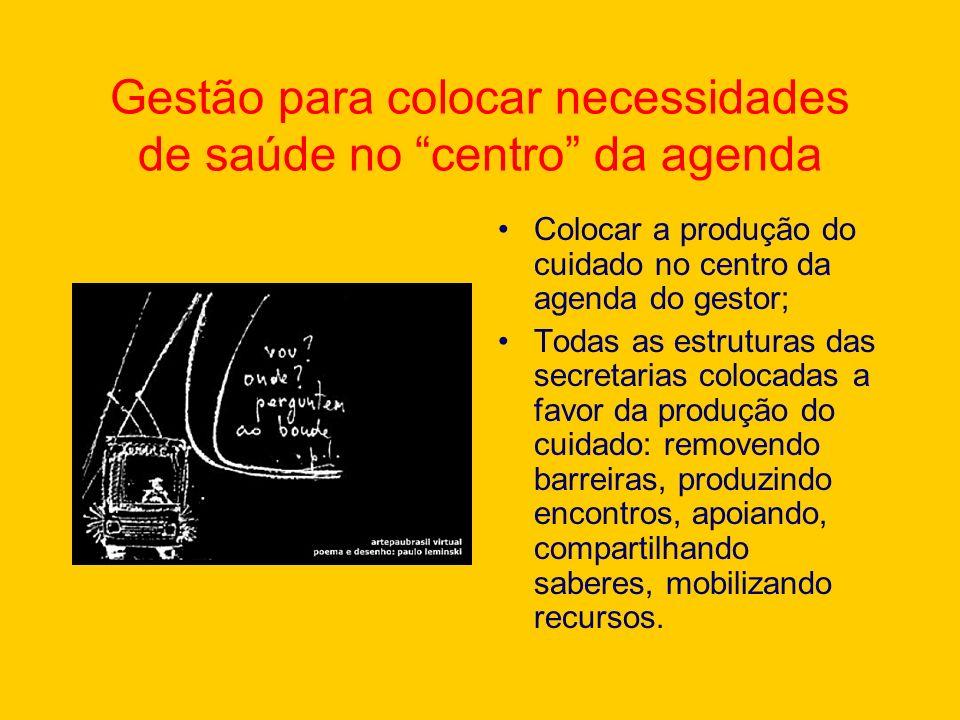 Gestão para colocar necessidades de saúde no centro da agenda