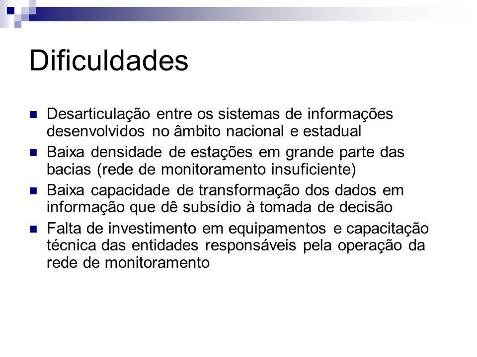 Dificuldades Desarticulação entre os sistemas de informações desenvolvidos no âmbito nacional e estadual.