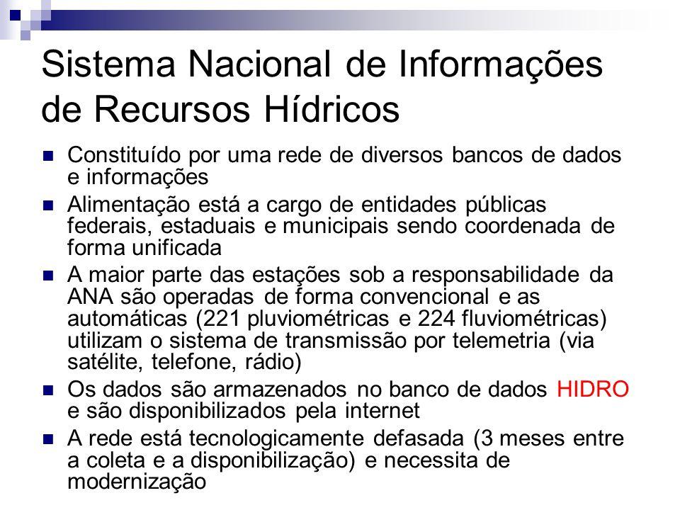 Sistema Nacional de Informações de Recursos Hídricos